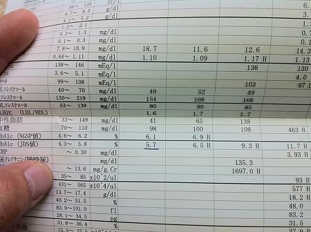 20120521検査結果