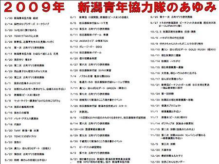 新青協2009年のあゆみ