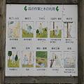 Photos: 100430-20御前山・体験の森看板