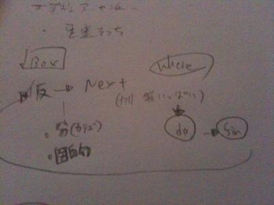 ( )処理の流れ図
